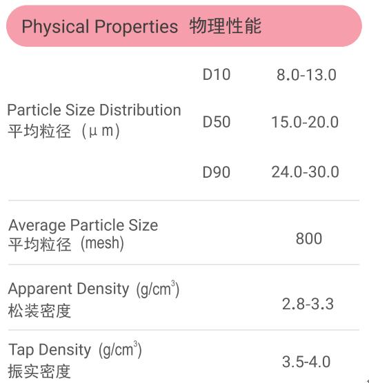 世佳微尔超细铜粉物理性能